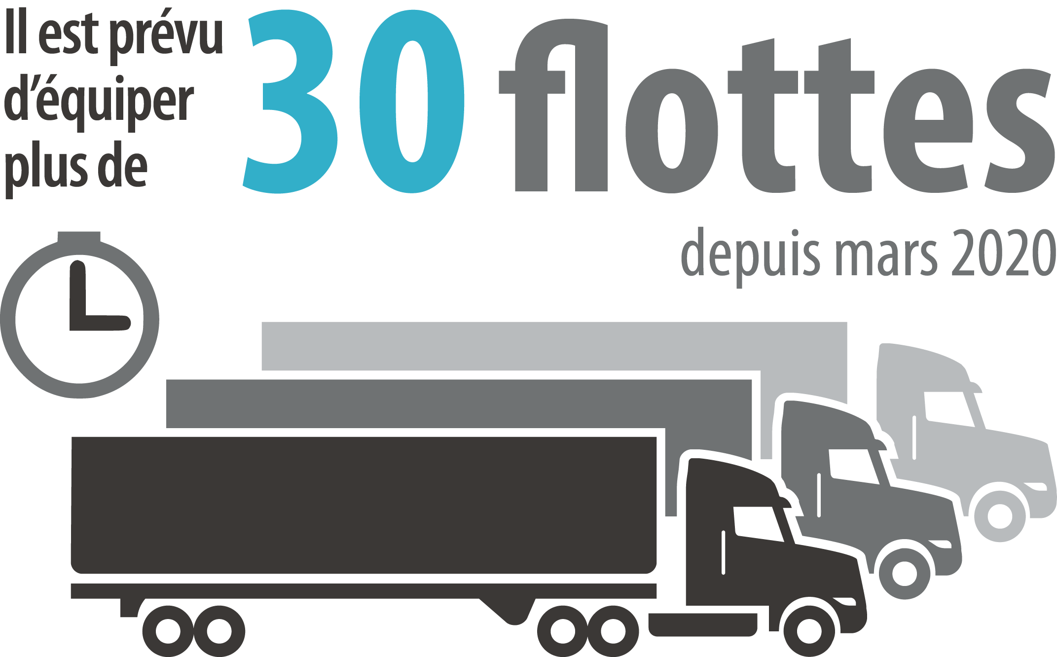 30 flottes